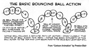bounceBlair