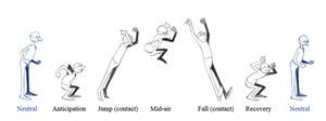 rw_jump_poses