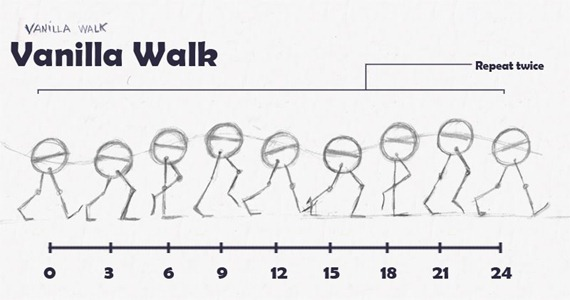 Vanilla Walk