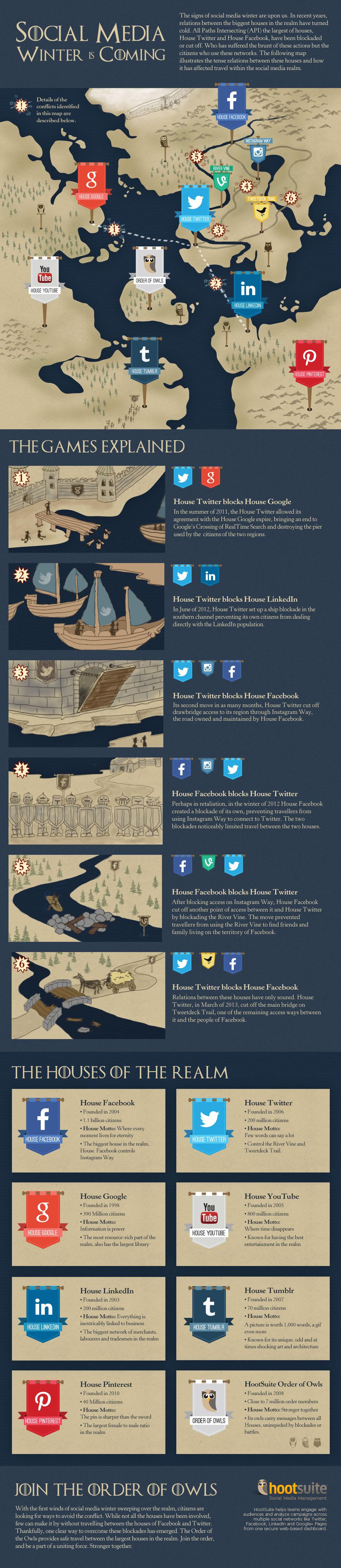 GoT-social-infographic-final1.jpg