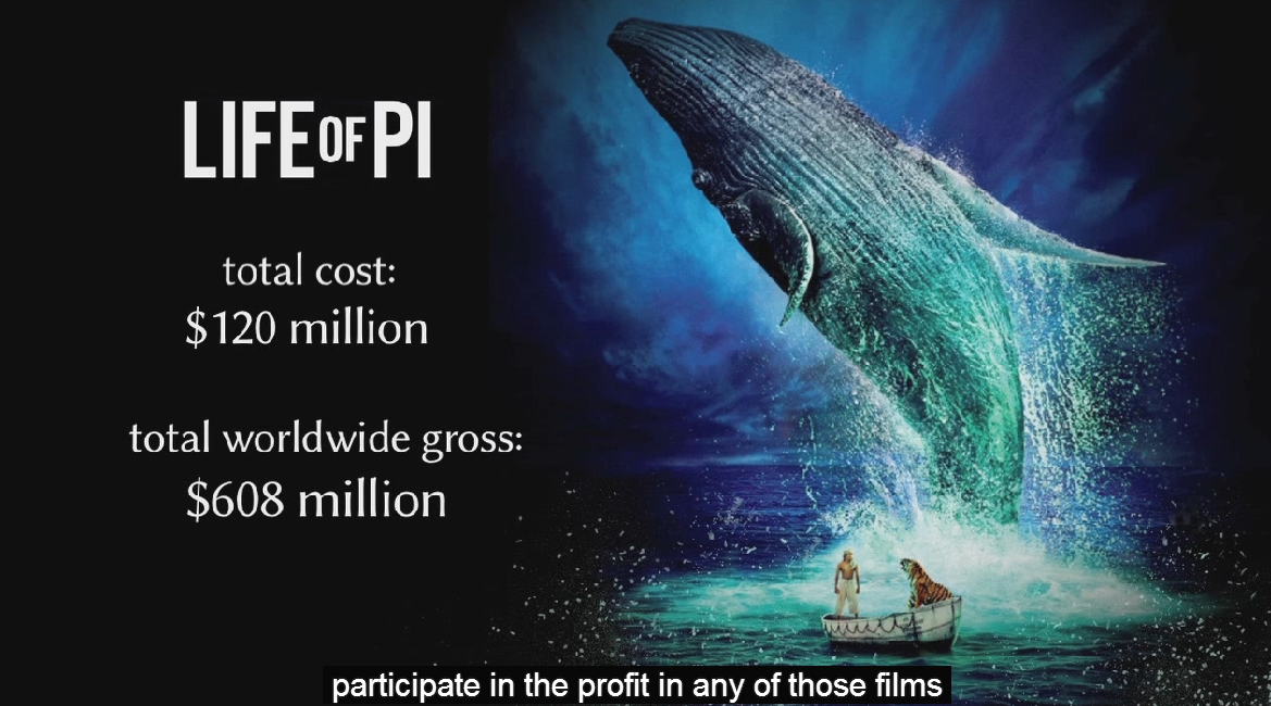 LIFE AFTER PI  pi box office.png